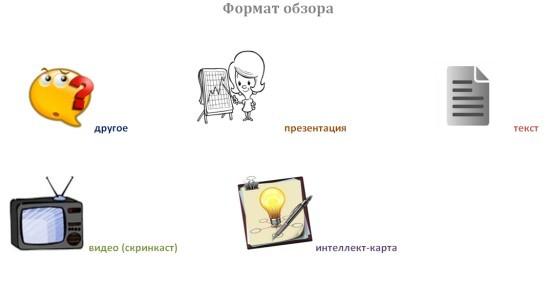 обзор партнерского продукта