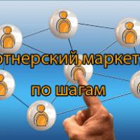 Ваш пошаговый план заработка на партнерках и создания своего бизнеса в интернете