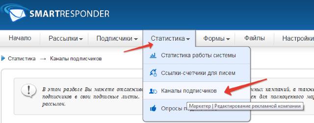 каналы подписчиков на смартреспондере
