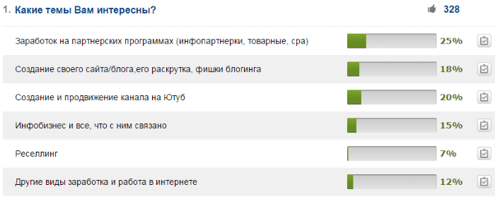 опрос подписчиков какие темы вам интересны