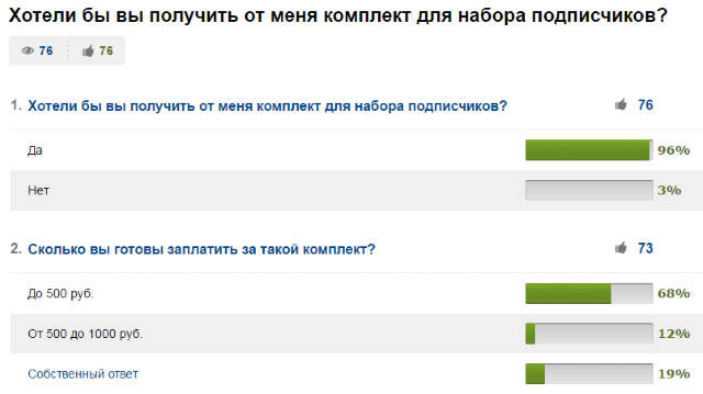 опрос подписчиков