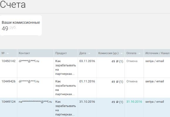 partnerskie-prodazhi-v-avtoserii