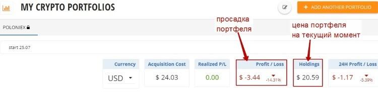 О моем новичковом опыте инвестирования в криптовалюту