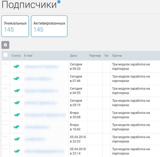 6 вариантов, как связать бесплатность за подписку с рассылкой Вконтакте