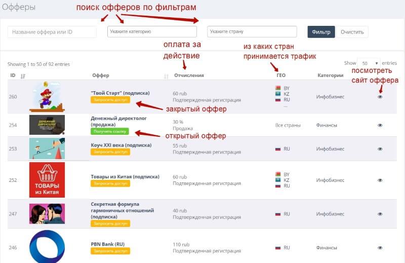 Обзор cpa-сети для инфобизнеса с оплатой за подписчика