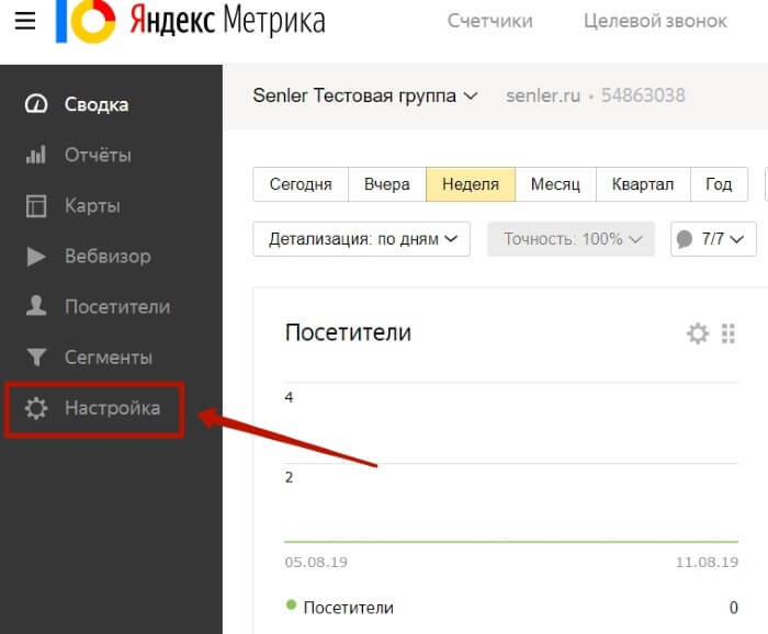 Как подключить Яндекс.Метрику к Senler и настроить цели на подписку и отписку