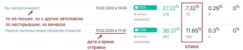 Кейс в партнерке Евгения Вергуса с 10 по 21 февраля: 51 продажа и 19473 р.