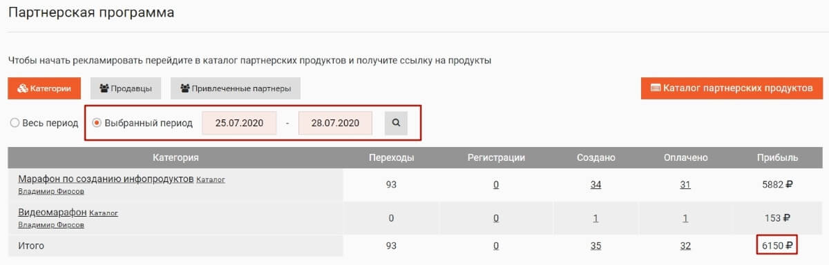 Отчет по работе в интернете и результатам за июль-начало августа 2020
