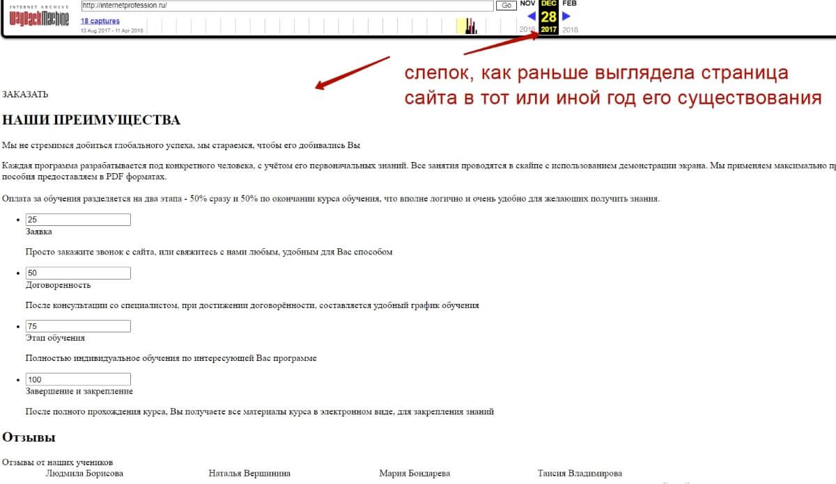 Как проверить историю домена перед покупкой и зачем это нужно?