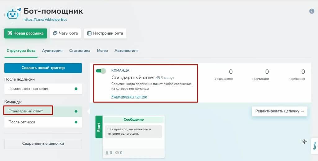 Чек-лист запуска партнерской автоворонки в Телеграм-боте