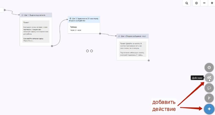 Как настроить отписку в чат-боте Senler ВК
